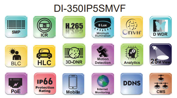 DI-350IP5SMVF