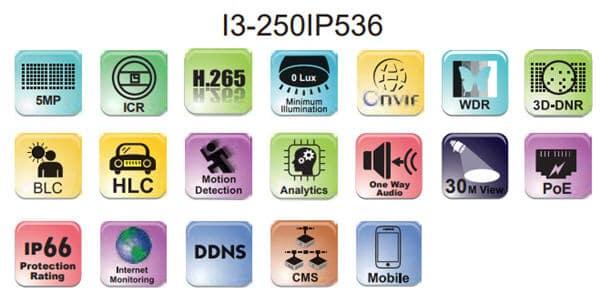 I3-250IP536