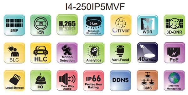 I4-250IP5MVF