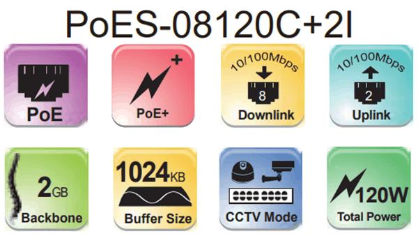 PoES-08120C+2I
